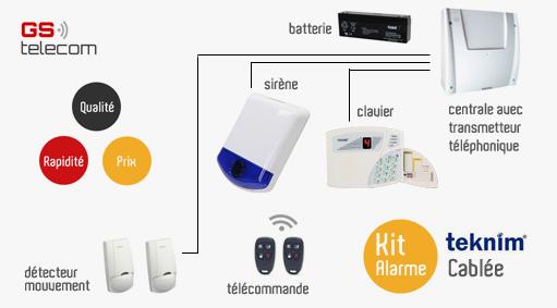 kit-alarme-algerie